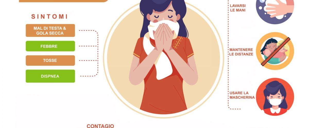 Modalità Operative Per L'emergenza Coronavirus